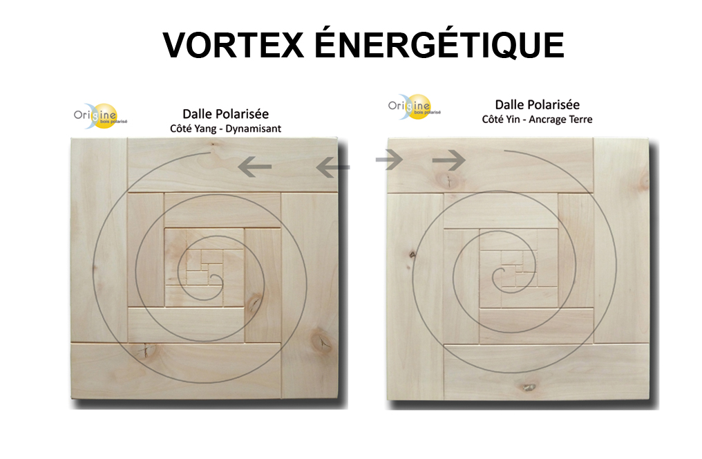Dalle energetique vortex